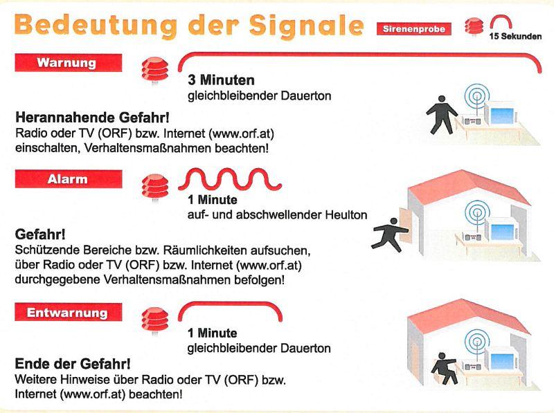 Zivilschutz-Bedeutung der Signale